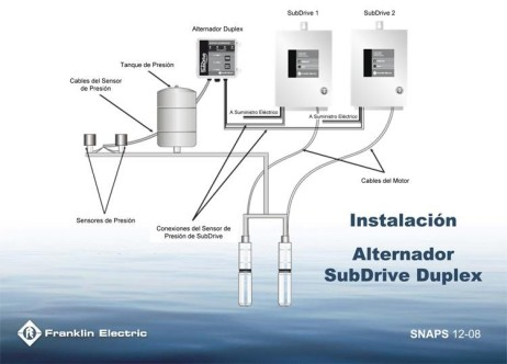 Sistema presión constante, velocidad variable tipo duplex.