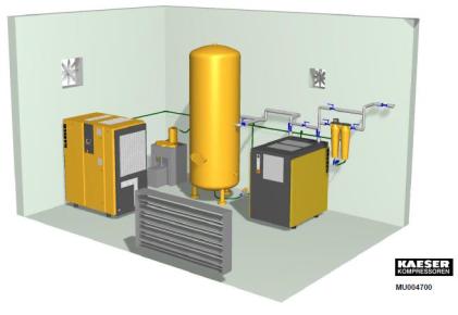 Instalaciones completas de aire comprimido.